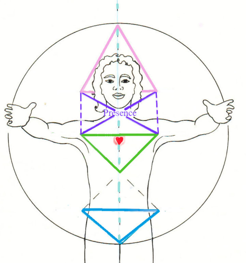 Moon with triads and presence