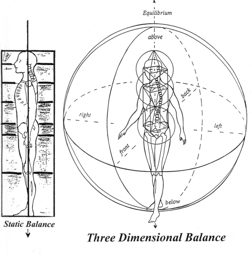 Figure in sphere with static balance