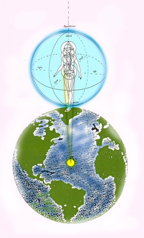 24. The Physical-Structural centralization of 0 Point - The Center of the Earth (1)